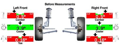 Alignment Moreno Valley